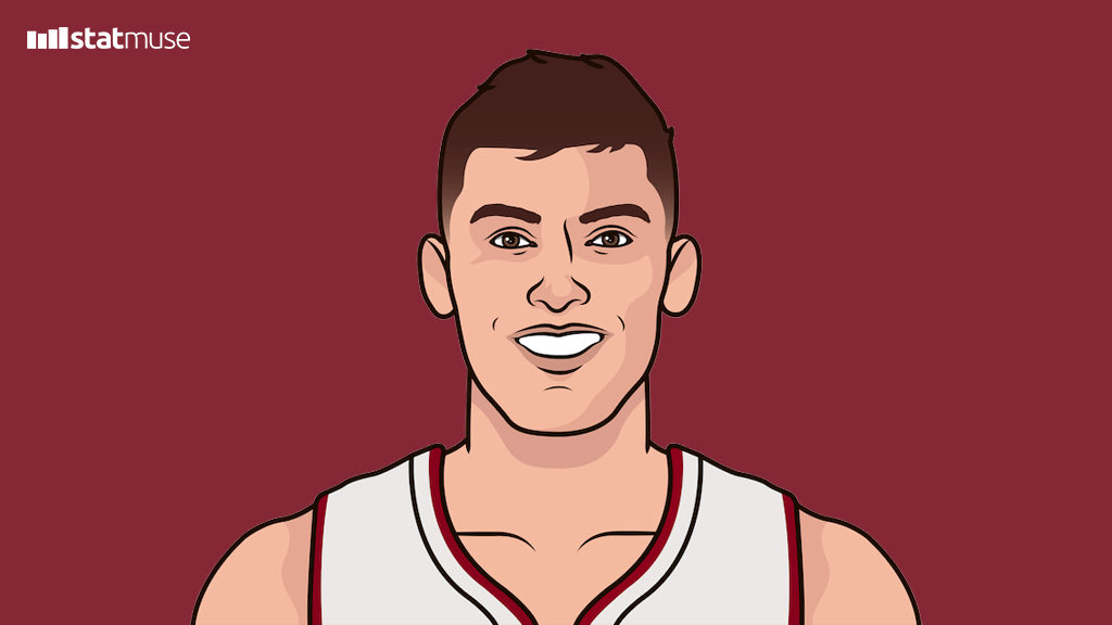Statmuse On Twitter Tyler Herro Has Made The Most Threes By A Rookie In Nba Playoff History 44 And Counting
