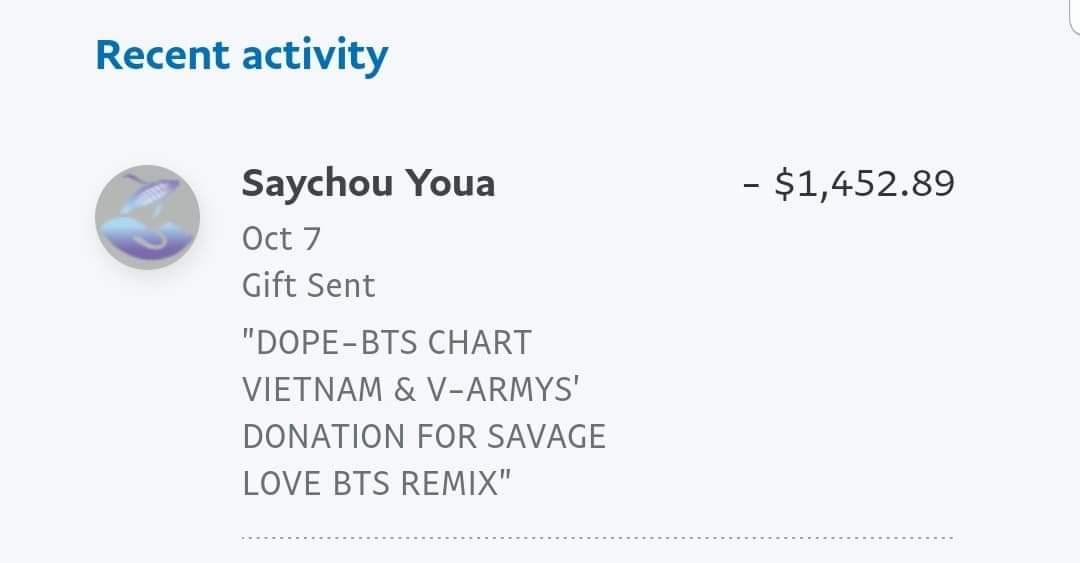 Hi @Borahaefunds, this donation is a small gift from ARMYs in Vietnam. Thank you for your dedication and hard work, we hope this will help our boys get their credit for SLR 💜