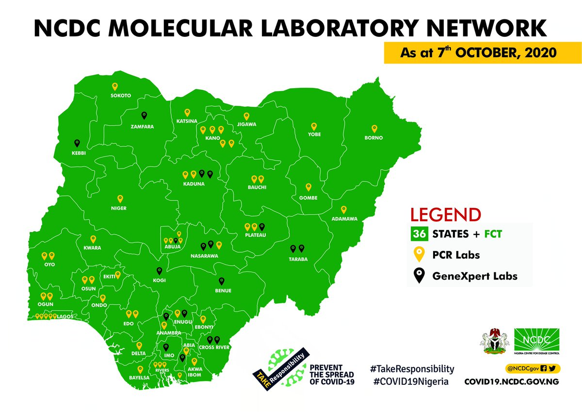 We are pleased to announce the inclusion of the Niger State Public Health Laboratory, Minna to the NCDC Molecular Laboratory Network. In 8 months, we have activated at least one laboratory for #COVID19 testing in all 36 +1 states of #Nigeria. #TakeResponsibility