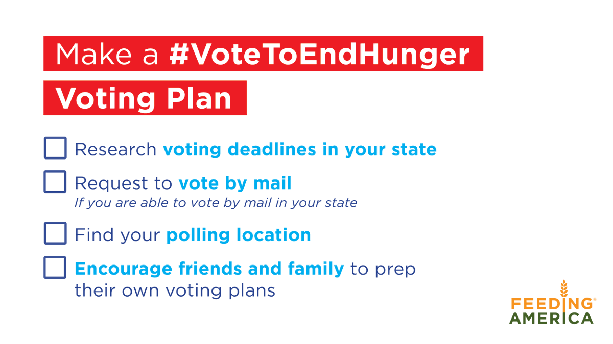 #ElectionDay is around the corner. Have you gone through your #VoteToEndHunger checklist?  💻 Research voting deadlines in your state ✉️ Request to vote by mail (if you can) 🗺️ Find your polling location 🗣️ Encourage others to do the above  🗳️ Get started: https://t.co/HqT2Wyj9IE https://t.co/m6cLQgsGgc