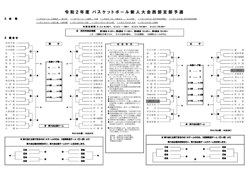 県 東部 埼玉 高校 バスケ