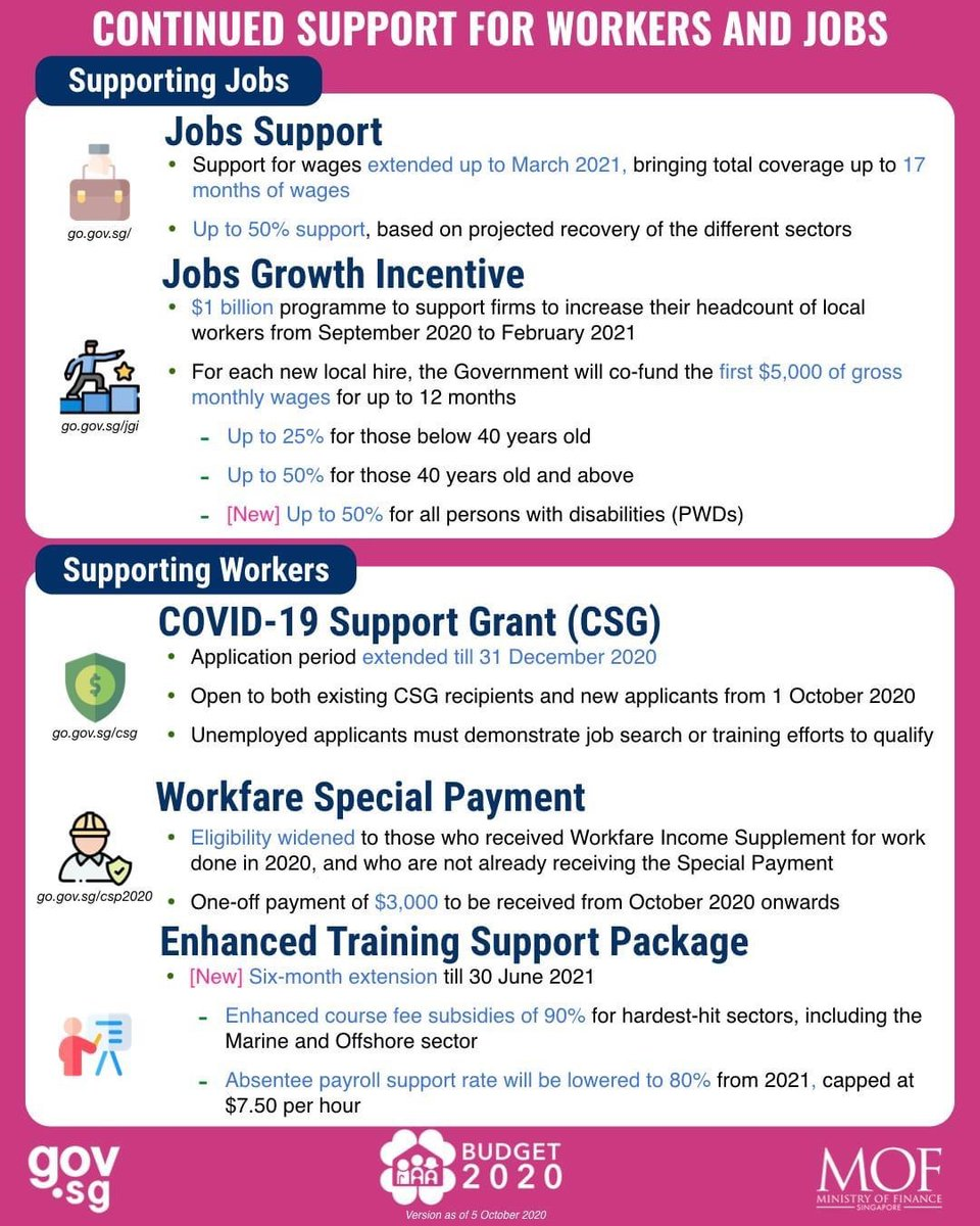 At his Ministerial Statement on 5 Oct 2020, DPM Heng Swee Keat announced further enhancements to support measures aimed at helping households, workers and businesses deal with the pandemic. Read more about the Government's continued support for workers and jobs below. https://t.co/vThTVIYYfH
