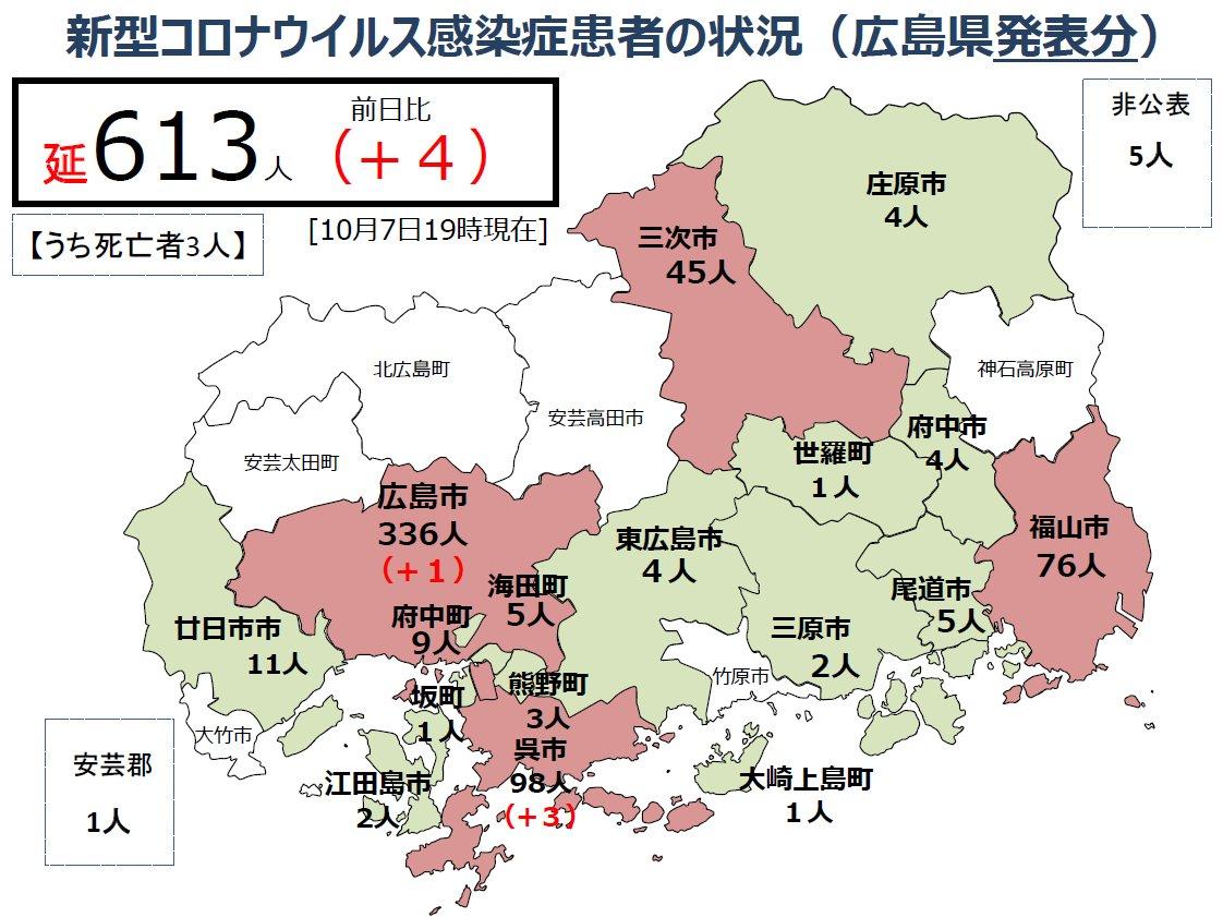 コロナ twitter 広島 18日の公示 広島が菊池涼らコロナで17人大量入れ替え