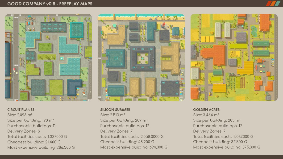 With #GoodCompany v0.8 you will have a total of 3 Freeplay maps to build your dream company in. Here are some details to compare them with each other, and to find the best one for you 🗺️ Have a great weekend! https://t.co/9azhGYW993