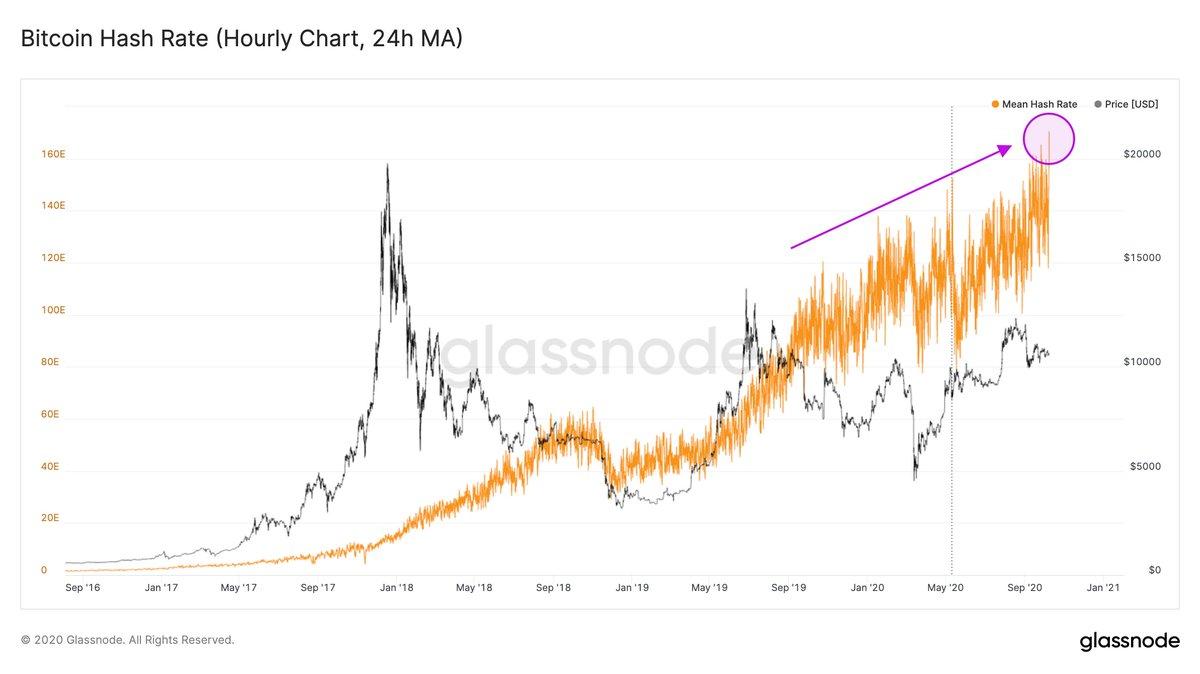bitcoin live hash rate aeon btc tradingview