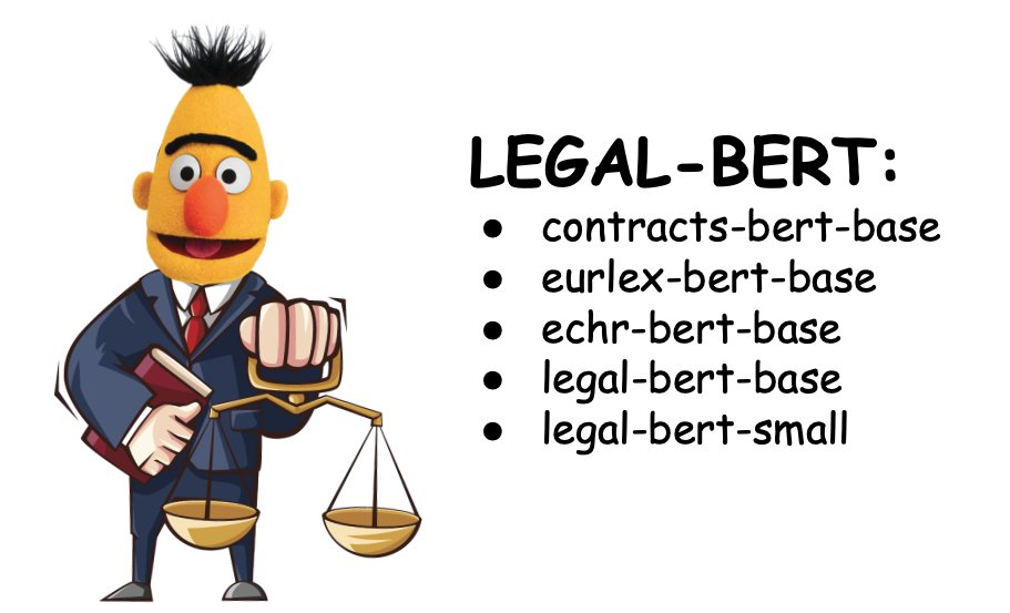 """Ilias Chalkidis on Twitter: """"Our paper """"LEGAL-BERT: The Muppets straight out  of Law School"""" with @ManosFergas, @NeuRulller, @nikaletras and @ionandrou,  has been accepted in Findings of #EMNLP2020. Arxiv pre-print available at:  https://t.co/hCRAsNCw4V."""