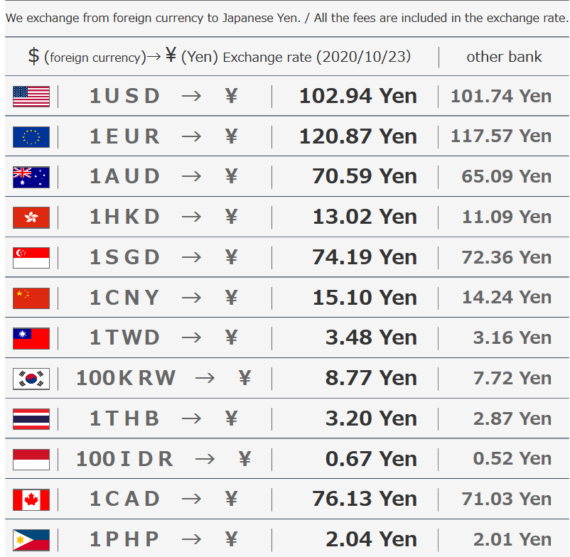 #HappyFriday😊Have a nice weekend everyone👋Here are our rates for today(10/23/20)All the fees are included.Feel free to contact us for more details. #currencyexchange #bestrate #newrate #外貨両替 #Osaka #Japan https://t.co/UpUmFSkQlZ