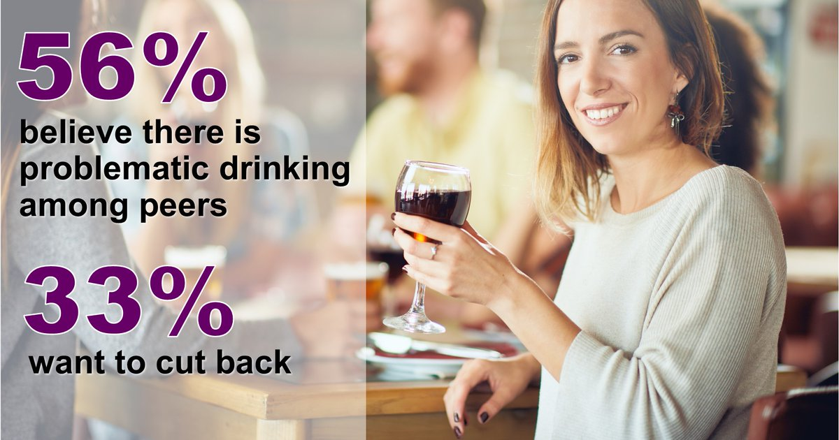 WHY DO YOU DRINK?   We surveyed #NorthernBeaches #women aged 35 to 59 & they told us they drink #alcohol for enjoyment, to be social and to relieve stress. https://t.co/L5dWWM6GqE  Check out the survey results at: https://t.co/L5dWWM6GqE https://t.co/ReUwb5Bjkj