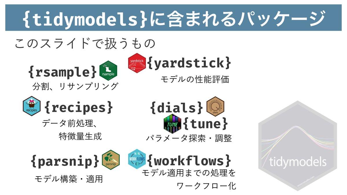 Rでのモデル開発を統一的に行う、tidymodelsの情報を整理しました💪 {tune}や{workflows}によるパラメータ探索、ワークフローの運用の話まで、広く紹介します。{recipes}で新しいstep_()や関連パッケージも増えて更に便利になりました。🦉コード