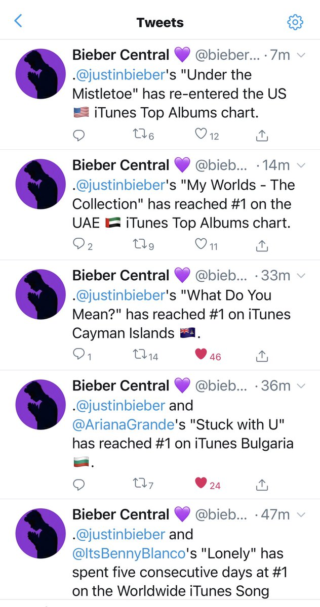 People can get enough of the old stuff or maybe they have just finally been enlightened. Either way, Bieber is rising up everywhere...and I LOVE it! #StreamLonely https://t.co/d21cTolc5V