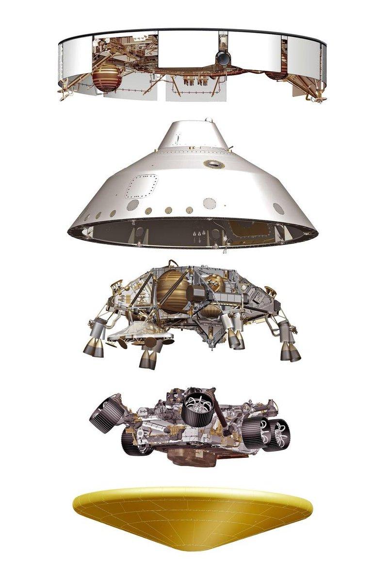 Mars 2020 (Perseverance) : voyage et atterrissage