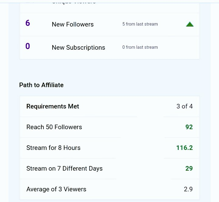 Good morning, Good afternoon and gooood evening! Thank you too everyone who has support me so far i deeply appreciate it, I am really overwhelmed how much of a great start I have had. THANK YOU!!😁 #PathToAffiliate #twitch #streaming #trending #XboxSeriesX #Playstation5 #pcgaming https://t.co/OwbfRYBhmD