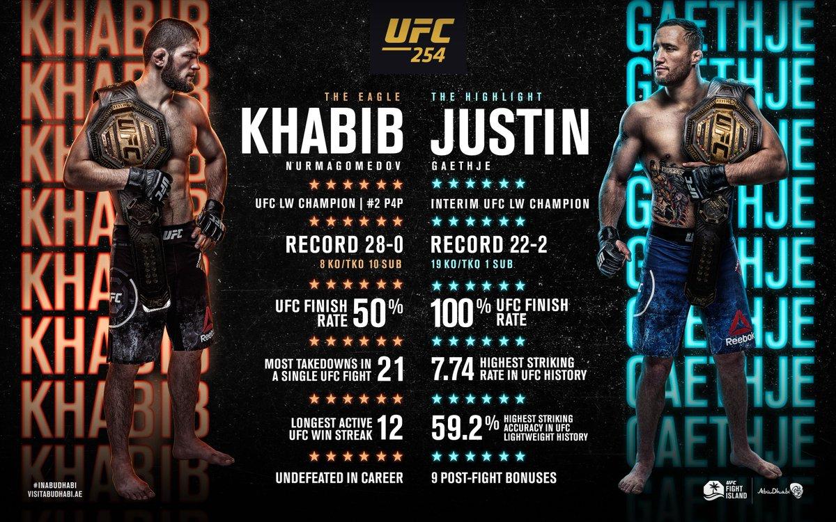 A mauler of men vs a taker of souls...  [ #UFC254 - LIVE on #ESPNPlus PPV: https://t.co/J0b14mG3Si ] https://t.co/aOmSY6ZJ4k