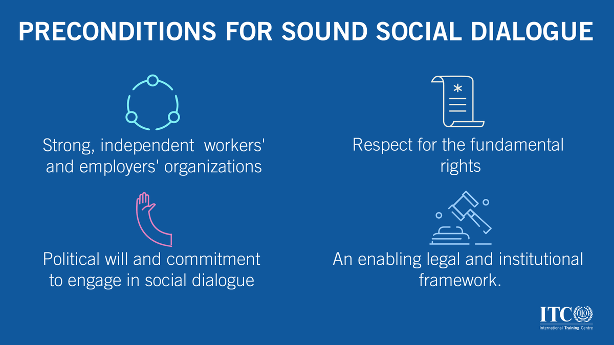 For social dialogue to be effective,  certain preconditions need to be in place.  Do you want to gain skills and knowledge for effective social dialogue? Join our E-Academy on Social Dialogue and Industrial Relations from 9 November to 11 December here:  https://t.co/nZ1Phq92ZG https://t.co/boWXgiBI3e
