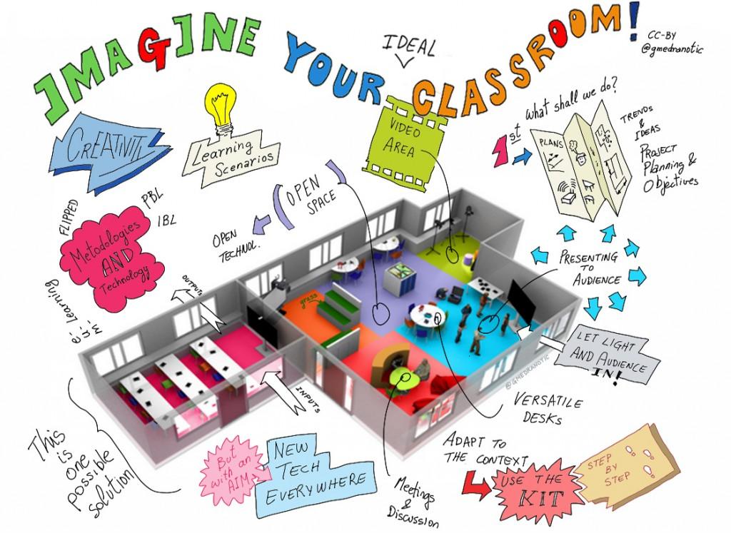 El 4 de noviembre, Cursos de #Genially y #SeeSaw para gestión y gamificación del aula desde casa, organizado @escacv y @ScoolTic por videoconferencia, los miércoles de 18:00-20:00 horas. Te animas: https://t.co/5LuKX1yGb0 @kgalvan71 @RosemarieLima @chusohh5 @lolamorenolozan https://t.co/lzcSH2sxc4