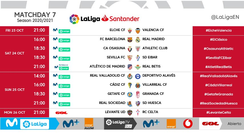 ⚠️ Changes to kick-off times for MD7 ⚠️  24/10: #OsasunaAthletic will now be played at 18:30 CEST.  25/10: #RealValladolidAlaves will now be played at 14:00 CEST.  #LaLigaSantander https://t.co/kaUTg4hkQx