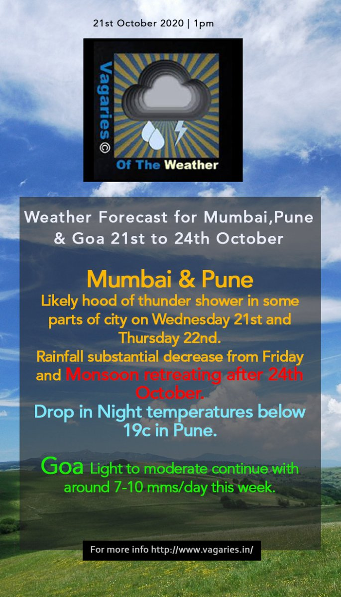 #Mumbai, #Pune and #Goa forecast till 24th October. Last few days of retreating monsoon rain/thundershowers for north Maharashtra and #monsoon retreating after 24th October. For #Marathwada, #Monsoon retreats from 24th #MumbaiRains #punerains #MaharashtraRains #SWM #Monsoon2020 https://t.co/nVhGib0IQG