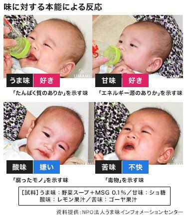 赤ちゃんの味覚めっちゃ正直で好き