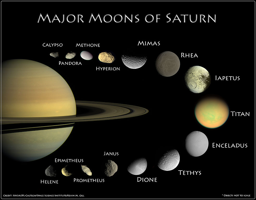 1/2 An infographic displaying the larger natural moons of Saturn, created using #Cassini imagery, with all frames processed and assembled by Kevin M. Gill.  Source➡️https://t.co/yqQyqojZzs  #Saturn has 82 moons with confirmed orbits, not embedded in its rings  #Space #SpaceHour https://t.co/8EnpYLvyq6