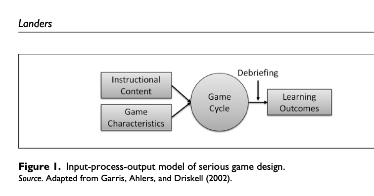 Developing a Theory of Gamified Learning: Linking Serious Games and Gamification of Learning. Richard N. Landers https://t.co/f4X8F0h9bZ #education #gaming #gamification #gamificación #theory #seriousGames #games #digitaltransformation #simulation #model #teoría #aprendizaje https://t.co/OFio82xv84