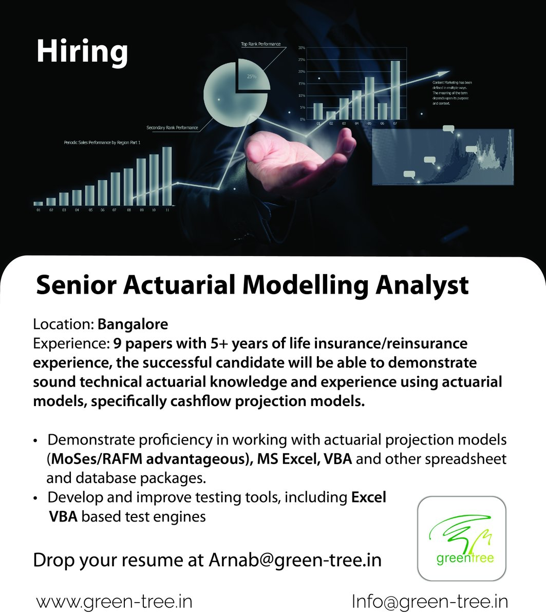 #Wearehiring Senior Actuarial Modelling Analyst  👉Follow #Greentree for daily job updates!  #actuaryjobs #lifeactuarial #riskmanagement #actuarialjobs #actuarialscience #actuariat #capitalmodeling #valuation #insuranceclaim #bankingandfinance #dataanalytics #spss https://t.co/qoI8ZcbIio
