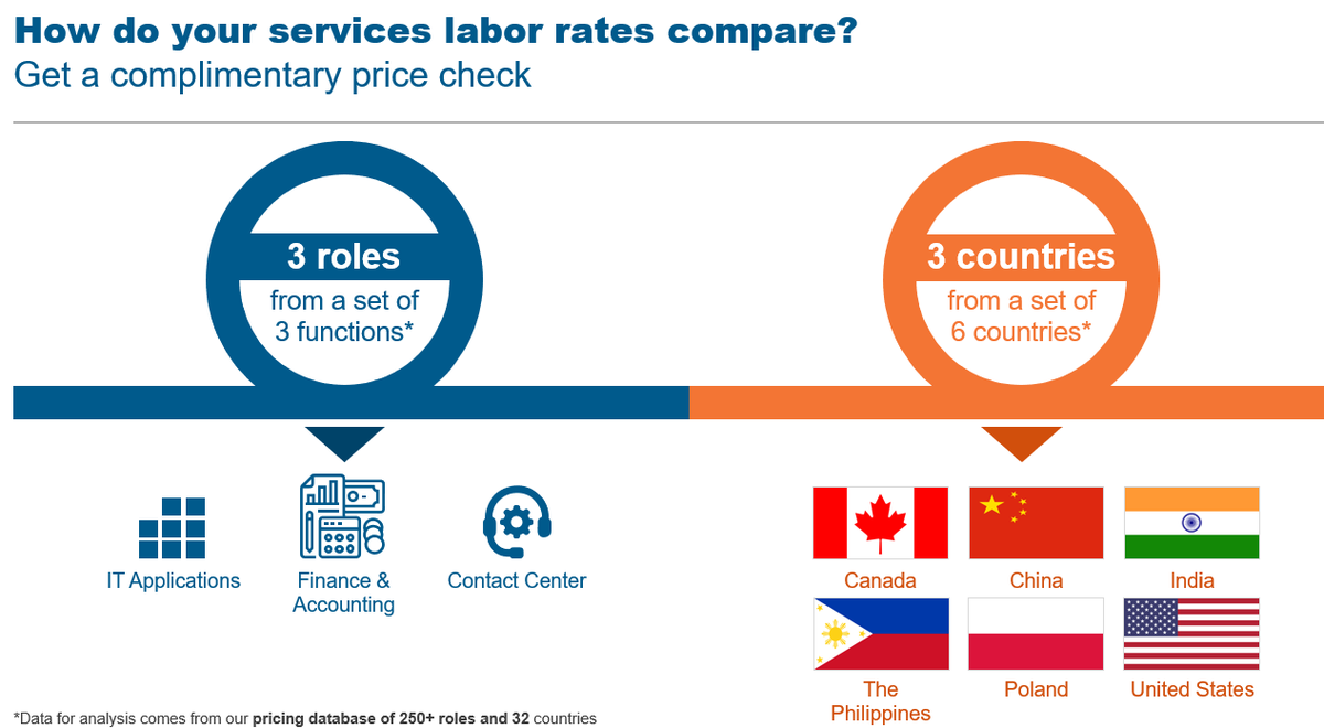 How do your services labor rates compare? Get a complimentary price check. https://t.co/cCYUpnbcgA https://t.co/SgYVCk64Ps
