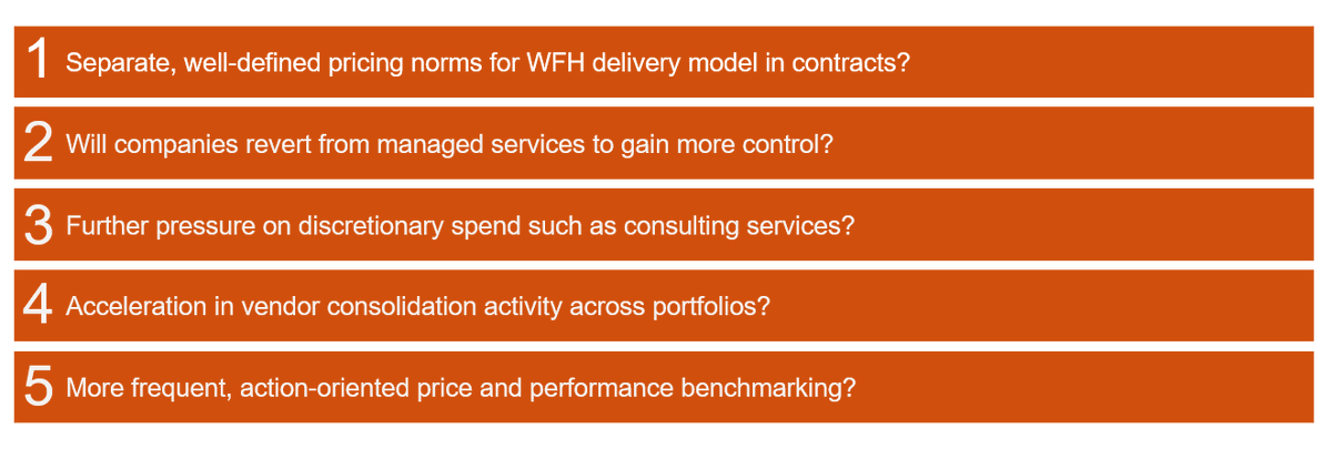 "As we wrap our #pricing webinar up, we'd like to leave you with the top 5 ""controversies"" – questions we don't necessarily have answers to yet. Please keep in touch as we continue our quest for research-backed answers. Webinar recording will be here: https://t.co/ZcrdtVrEg6 https://t.co/umUBsJ9xDF"