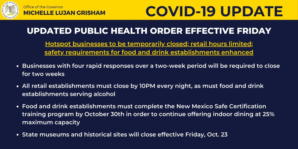New virus mitigation efforts will go into effect this Friday, cracking down on COVID-19 throughout New Mexico.  This targeted approach is intended to prevent the virus from overwhelming New Mexico hospitals while allowing businesses operating safely to continue to do so. https://t.co/znlHJPSXCx