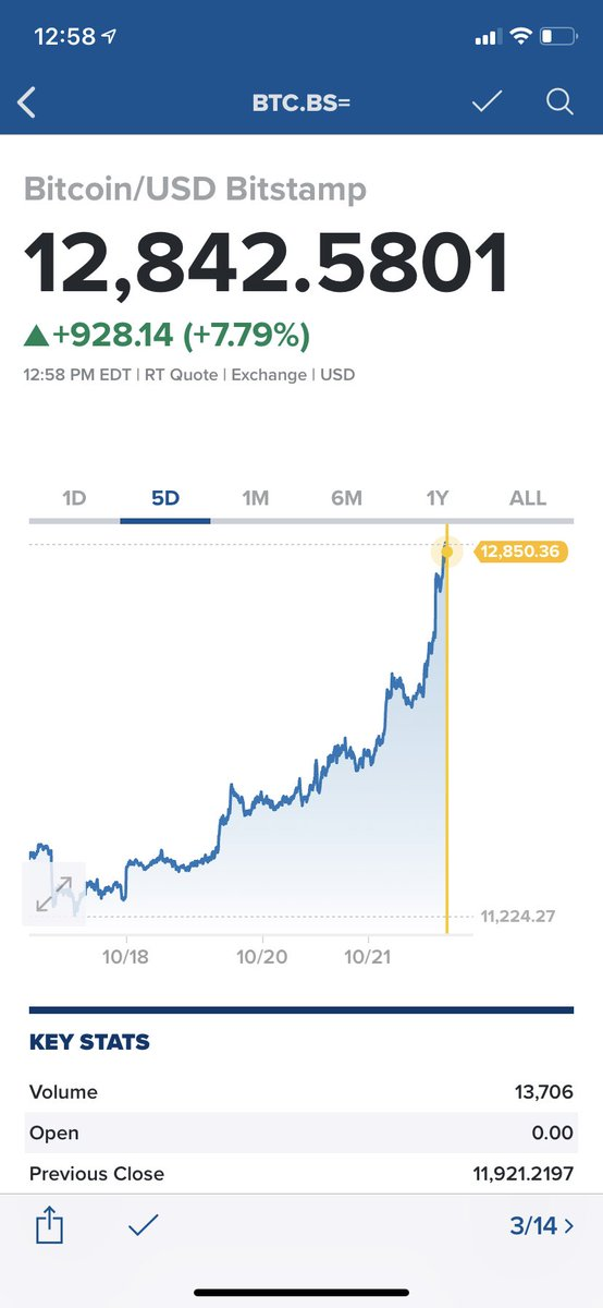 Stocks To Buy Stockstobuy Twitter