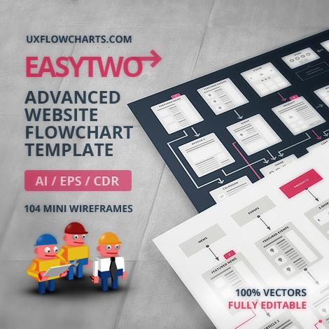 https://t.co/qM23XuIWET Easy Two #Website #Flowchart Sitemap #ux #wordpress #webdesign #html #webdev #sketch #Graphics https://t.co/wQpzIgsbF0