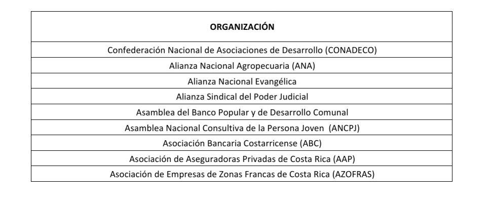 #ÚltimaHora: Estas son las organizaciones invitadas por el gobierno para la mesa de diálogo que se realizará el próximo viernes #NM935 https://t.co/iEs5c8mfYA