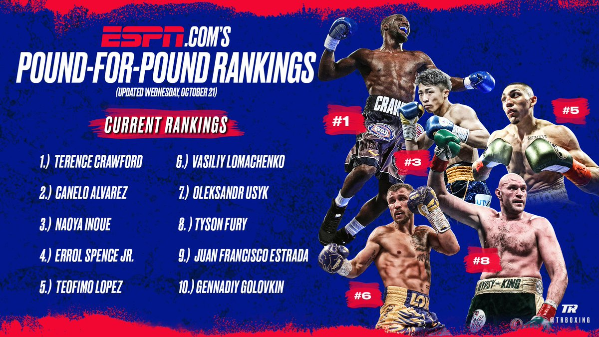 Stable full of P4P champs 💪  (With a new addition in the top 5️⃣ @TeofimoLopez 👀) https://t.co/OMikA1KfTi