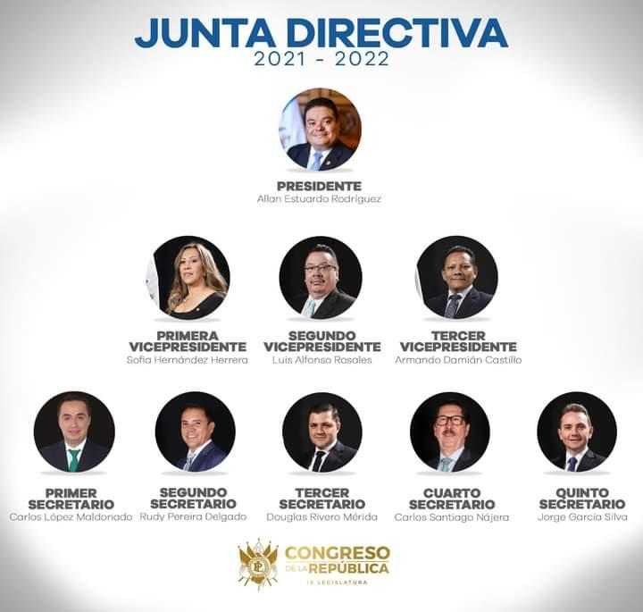 test Twitter Media - Recién electa la nueva Junta Directiva del Congreso, Comunicación Social del Legislativo comparte esta plantilla. https://t.co/VX9YJ2mNcW