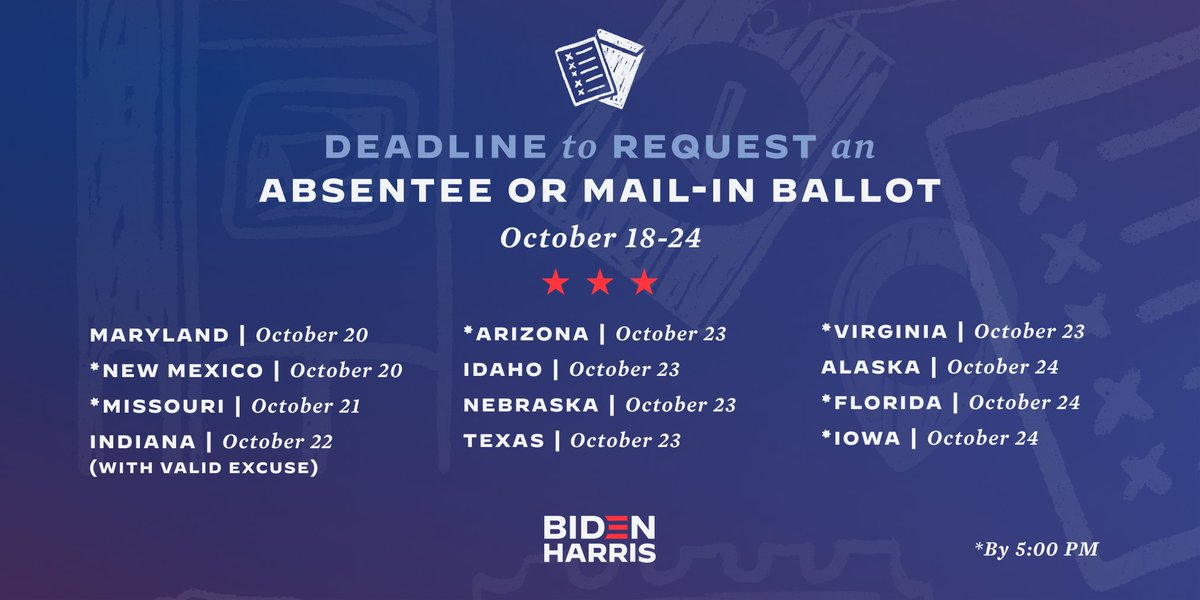 Folks, if you plan to vote by mail and haven't requested your ballot yet, it's important that you do so as soon as possible. Deadlines are quickly approaching in states across the country. Head to https://t.co/eoxT07uII9 to find all the information you need. https://t.co/ye5sObBK1z