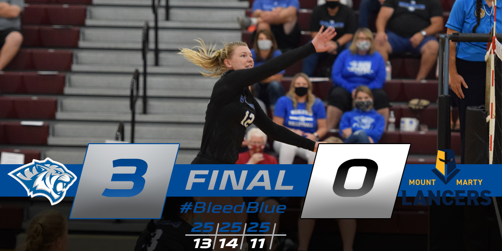 THAT'S A DWU WIN!  Dwight paces the team with 15 kills and 3.5 blocks, as Miller tallies 10 kills and 1.5 blocks. Reiff records 12 digs and Gloe adds seven digs. DWU finishes with nine blocks and a .412 hitting percentage.  #BleedBlue | #EarnYourStripes https://t.co/msaY3sYvaY