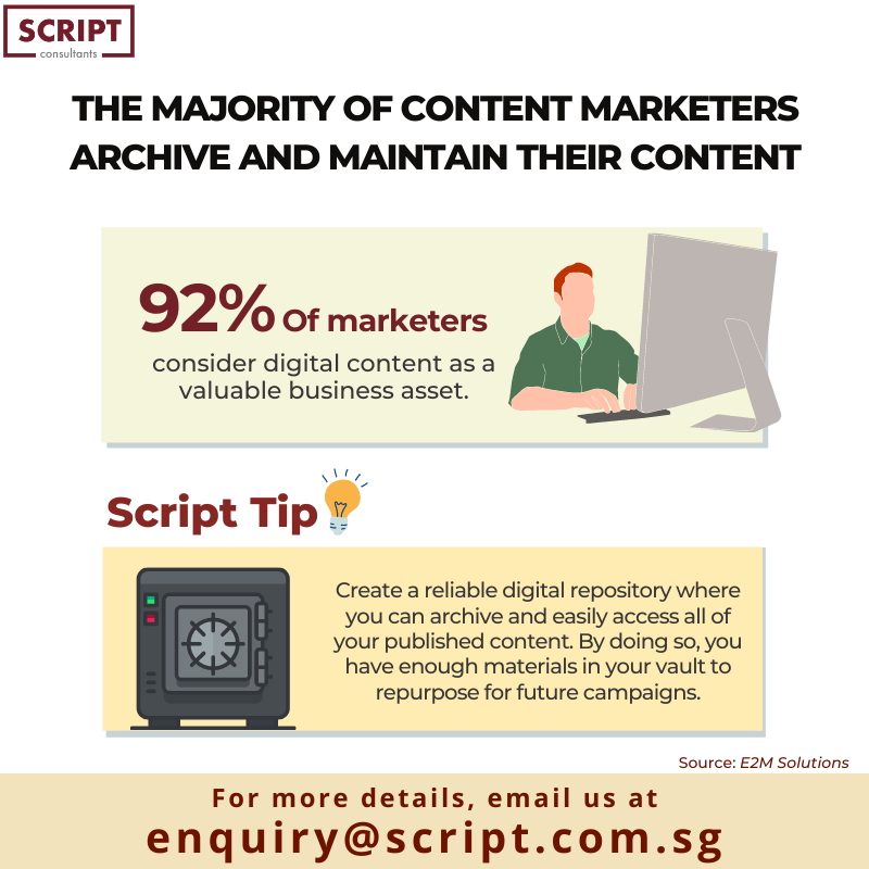 Do you keep track of all the published content that your company has produced so far?  According to E2M Solutions, the overwhelming majority of marketers consider digital content as a valuable business asset.  #marketing #contentmarketing #digital #digitalmarketing #repository https://t.co/74zjYI5EY7