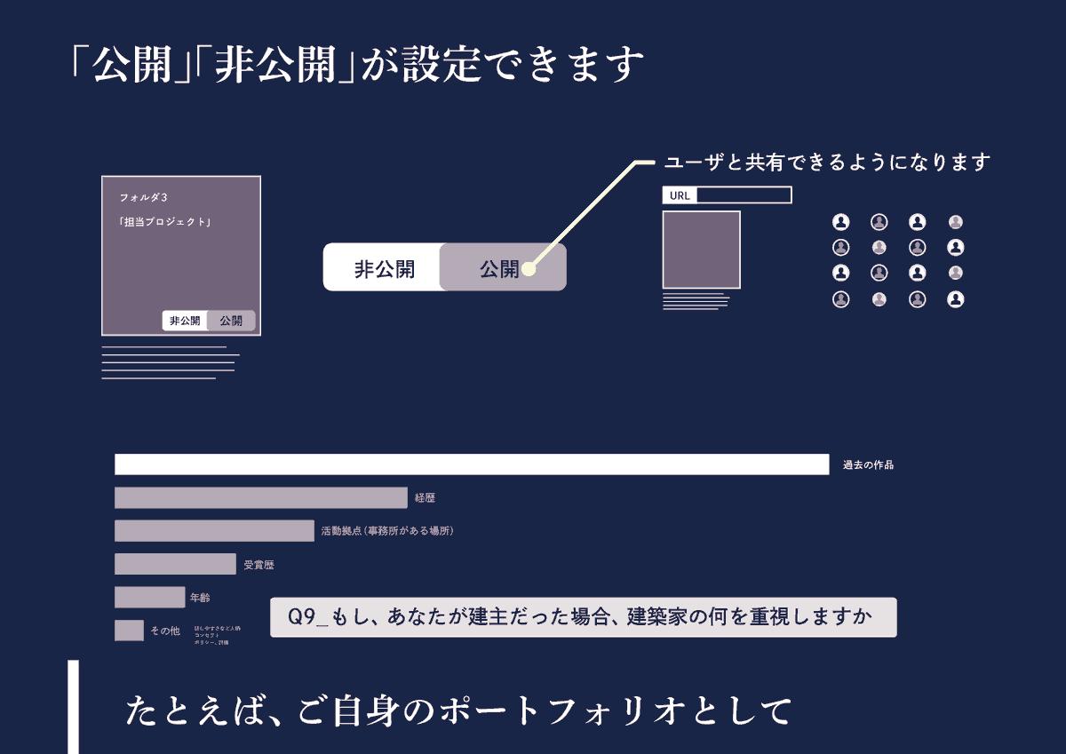 データ 新 建築