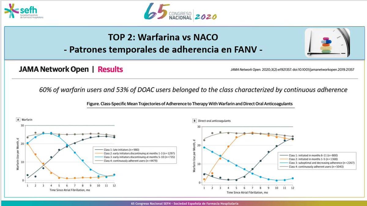 @javigbueno Adherencia a anticoagulantes orales en FANV. ¿Tienen warfarina vs NACO patrones temporales de adherencia característicos?   #Top10 #sefh2020 https://t.co/ZNxrmgbnAm