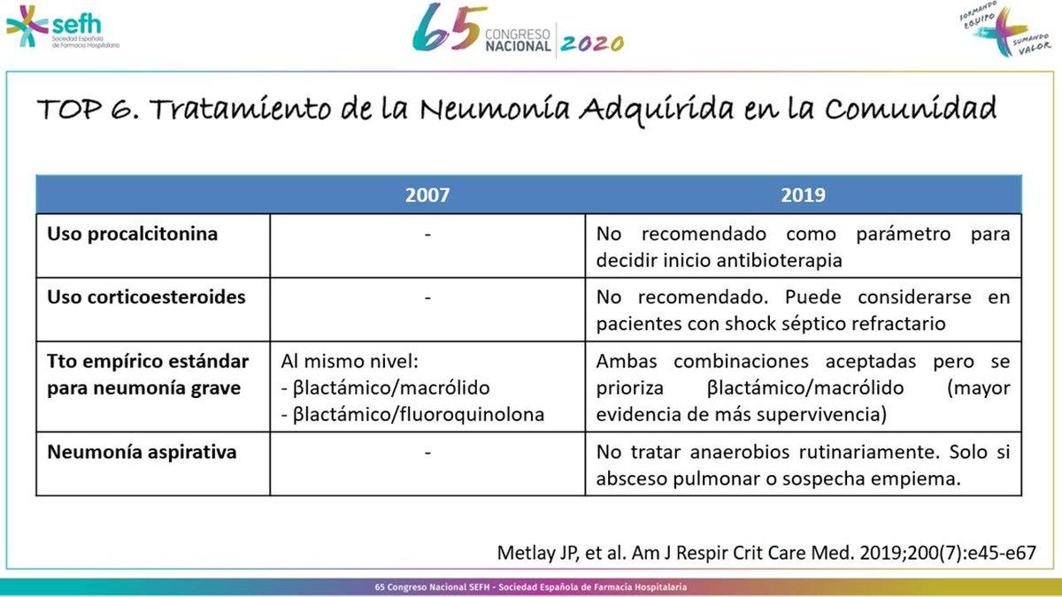 Novedades en la actualización 2019 de las guías del tratamiento de la neumonia comunitaria @adlp23 #Top10 #sefh2020 https://t.co/tCalUmmqrl