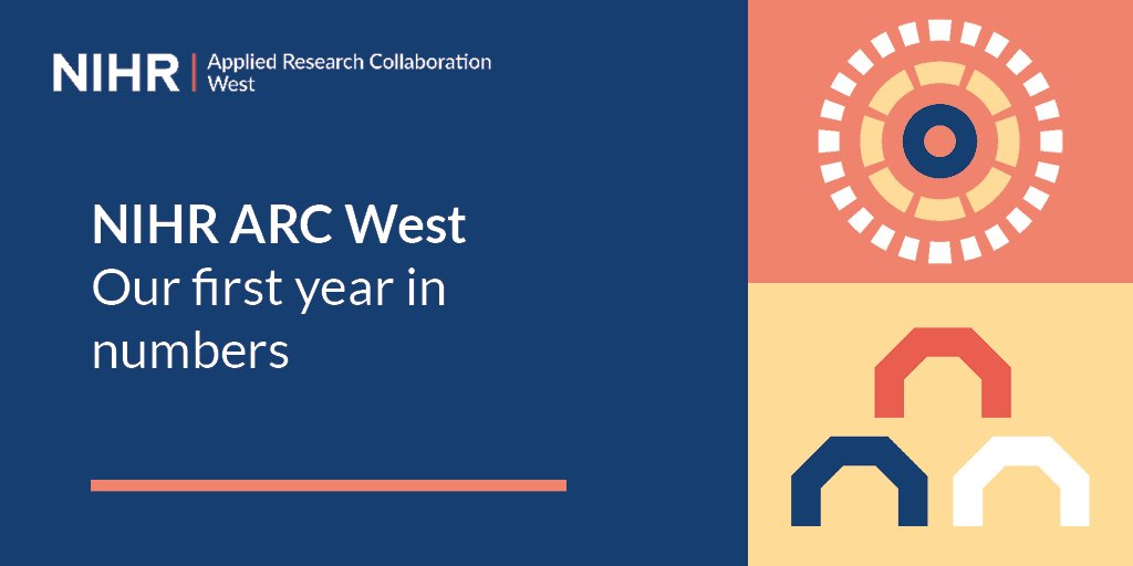 All @NIHRARCs celebrated their first birthday on 1 October.  @ARC_West's first year in numbers:  📄88 papers 🔎11 new (non-COVID) research projects 😷11 COVID-19 research projects 👩👩👧👧55 collaborators 🤝25 partners 💶£2.5m co-funding  plus much more here: https://t.co/r4MxsNPOeR https://t.co/o1ZogouxXg