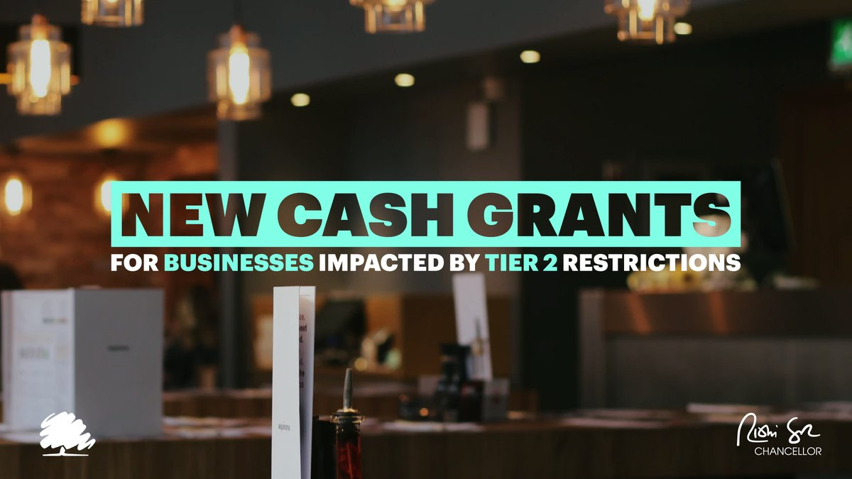 1/ I'm introducing a new grants scheme for businesses impacted by Tier 2 restrictions, even if they aren't legally closed.  I'm providing enough funding to give every business in hospitality, leisure & accommodation a grant worth up to £2,100 every month Tier2 restrictions apply. https://t.co/HvVtz9WReq