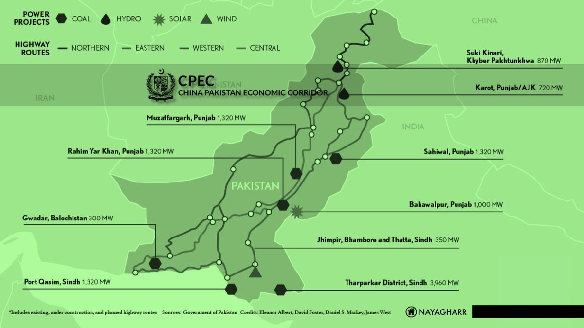 China lauds President Dr Arif Alvi's remarks about CPEC, that it's boosting regional connectivity, benefits to Afghanistan and Central Asian Republics (CARs) https://t.co/aYALuewdRn #CPEC #PakChinaFriendship #construction #realstate #Afghanistan #centralasia #PakistanEconomy https://t.co/Joyq2CTxYI