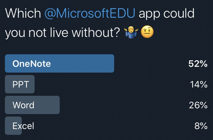 For those people that got involved in my poll. Here are the results 👇 @OneNoteEDU for the win 🏆