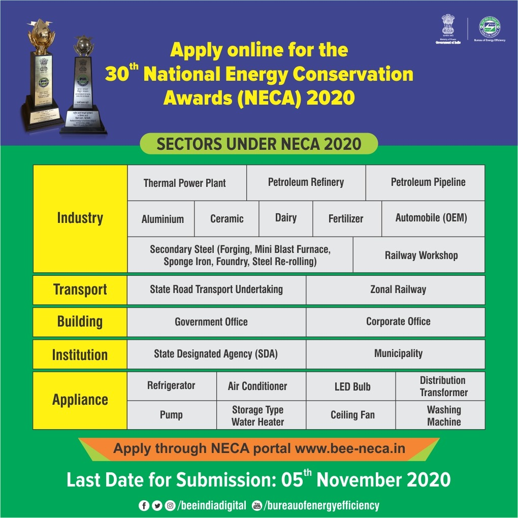 Online applications are invited for the 30th National Energy Conservation Awards (NECA) 2020 for exceptional achievements in energy efficiency. Last date for submission is 05th November 2020. https://t.co/KV8pzpXlnm