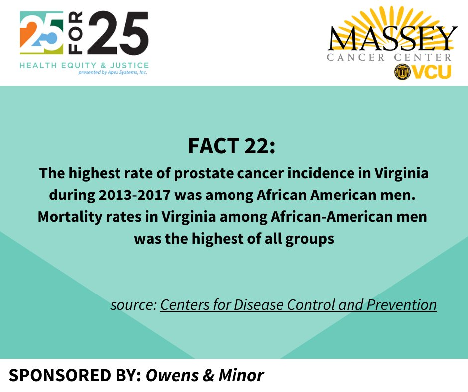 Only four days left in this Health Disparities campaign! Encourage someone today to learn about Health Disparities and what @VCUMassey is doing to reduce them in our community. Make a gift and learn more at https://t.co/XH0kDT3JAG https://t.co/6aa1fkD4NX