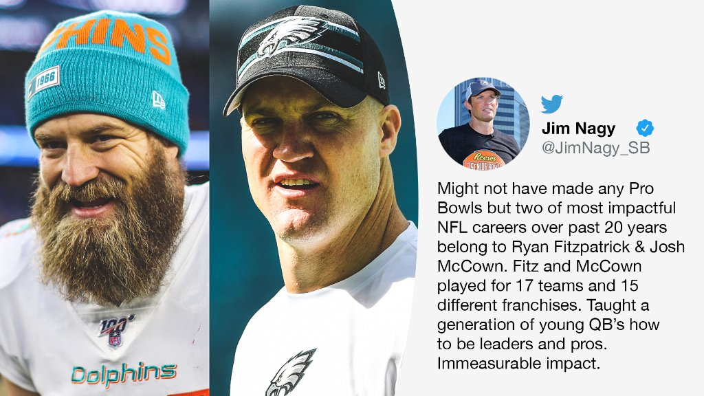 Ryan Fitzpatrick and Josh McCown really are underrated leaders 👏   (via @JimNagy_SB) https://t.co/me20wItVmY