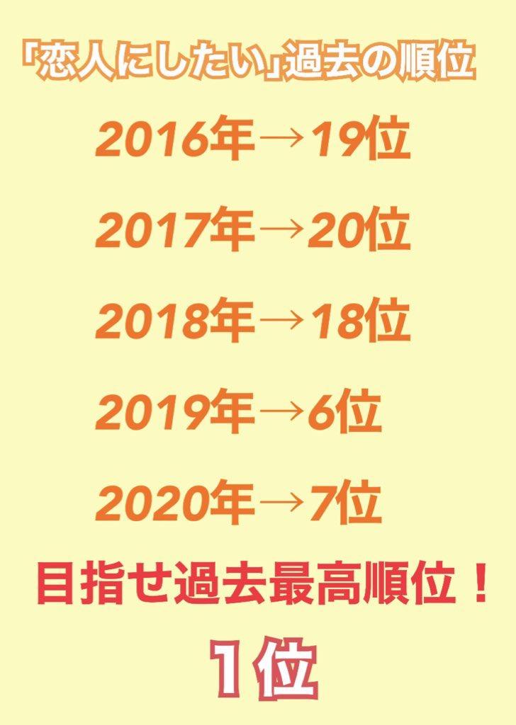 大賞 2021 結果 ジュニア
