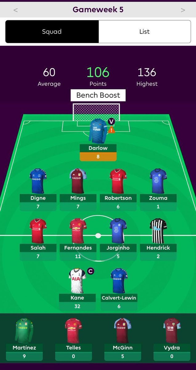 Congratulations to Lyndsey K of Brunel House for being this weeks highest scorer in RBHS Fantasy Premier League with 106.   Sam S of also of Brunel in 2nd with 105.   Miss Wilkinson (highest member of staff) in 3rd for Rowling with 103 - preventing a clean sweep for Brunel! https://t.co/j6MPHRpBis