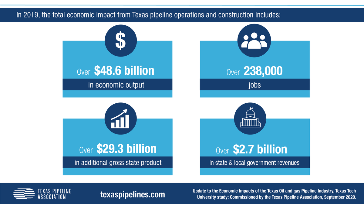 They are, literally and figuratively, an economic pipeline that is essential to our state's future #txenergy