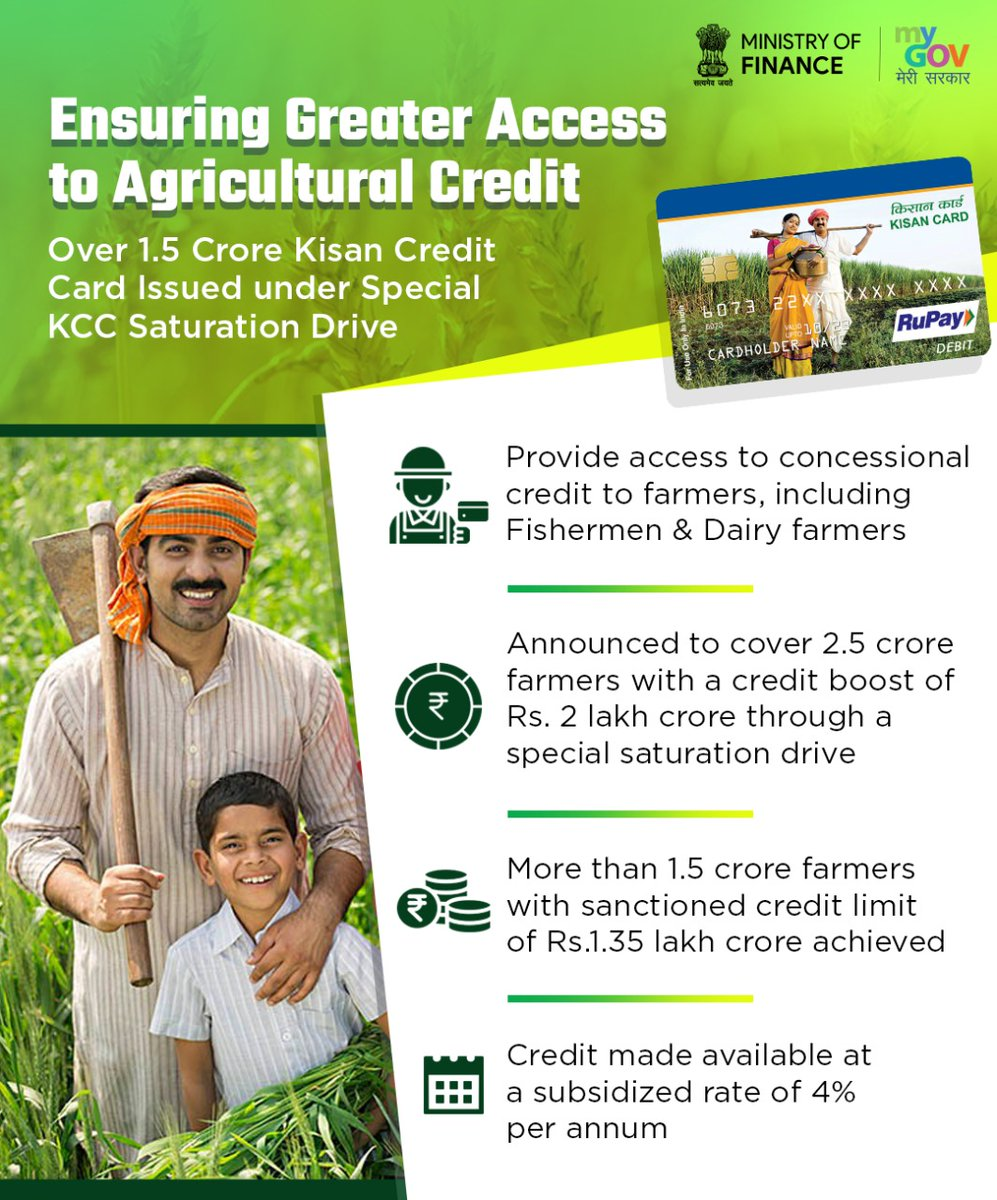 Over 1.5 Crore Kisan credit cards issued under Special KCC Saturation Drive to ensure greater access to Agricultural Credit. #AatmaNirbharKrishi #KisanWithPMModi